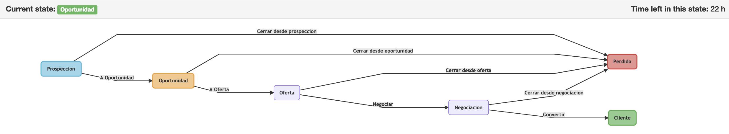 5c90ccbcaa6cd_implementando-procesos-en-athento.png