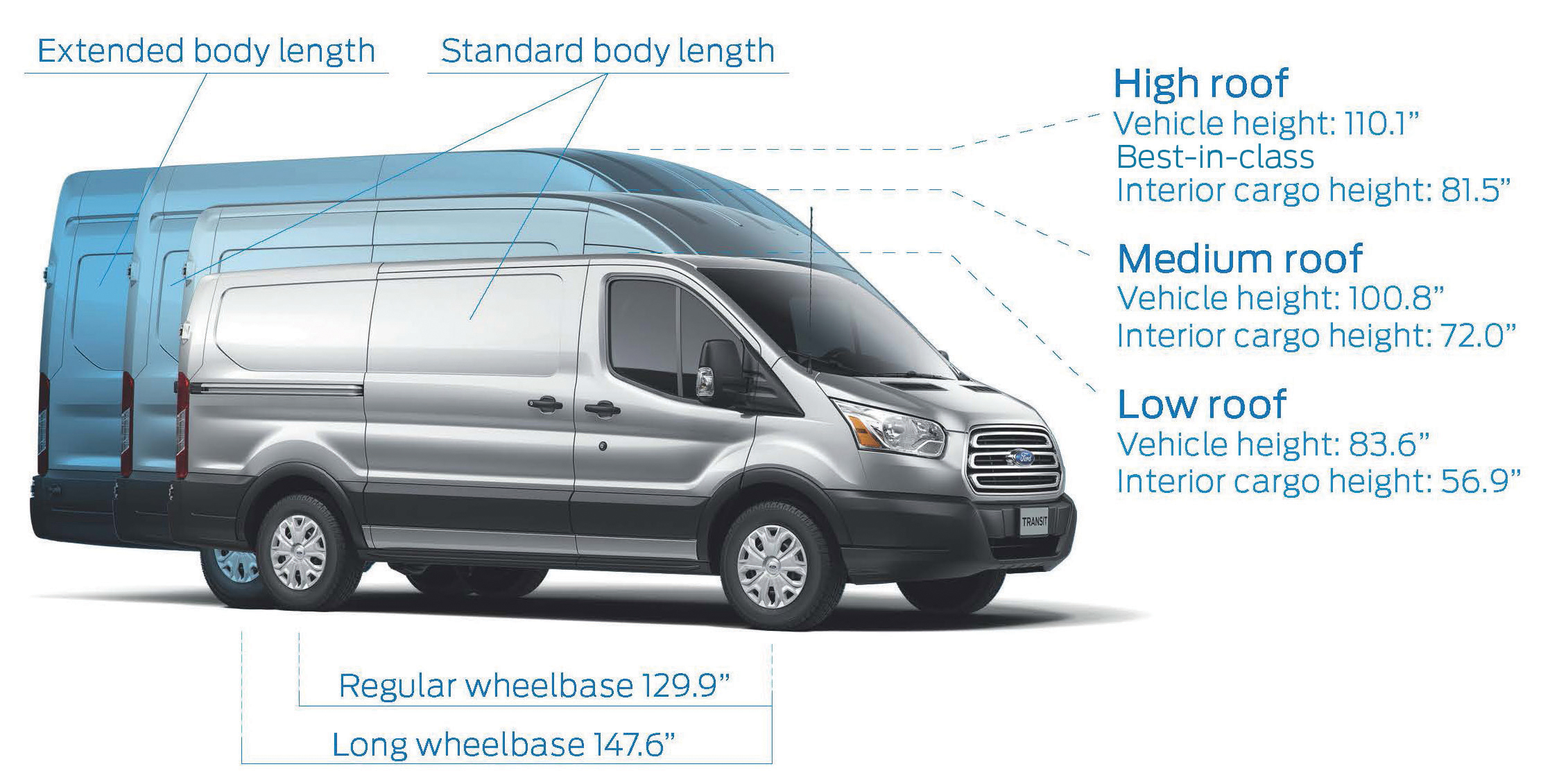 Ford Transit Cargo Van Information Looking To Buy A