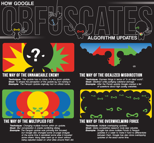 How Google obfuscates algorithm updates