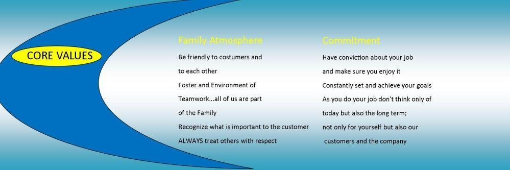 list of family atmosphere and commitment core values