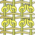 Symmetrical knot