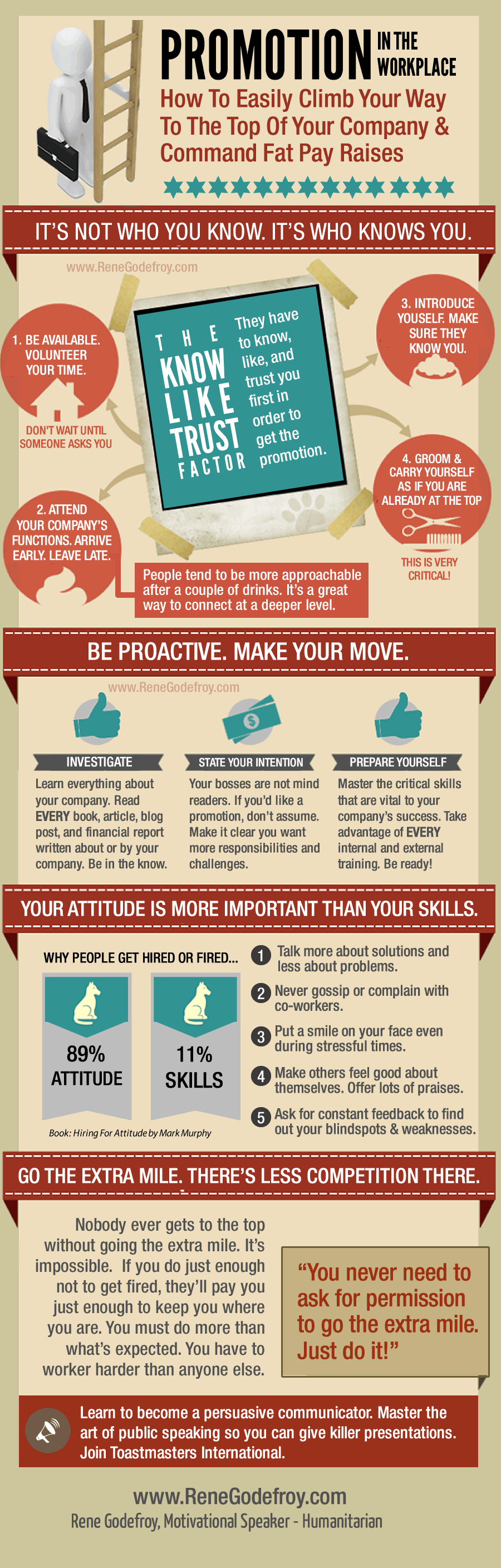 How to get promoted in the workplace infographic