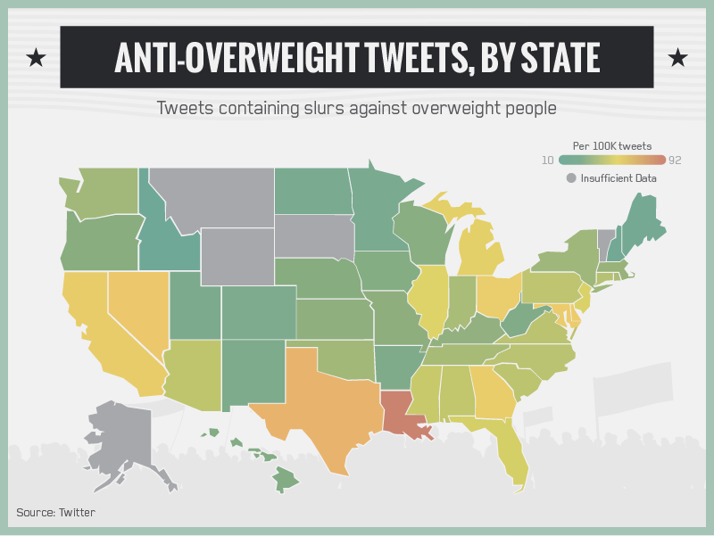 Anti-Overweight Tweets by State