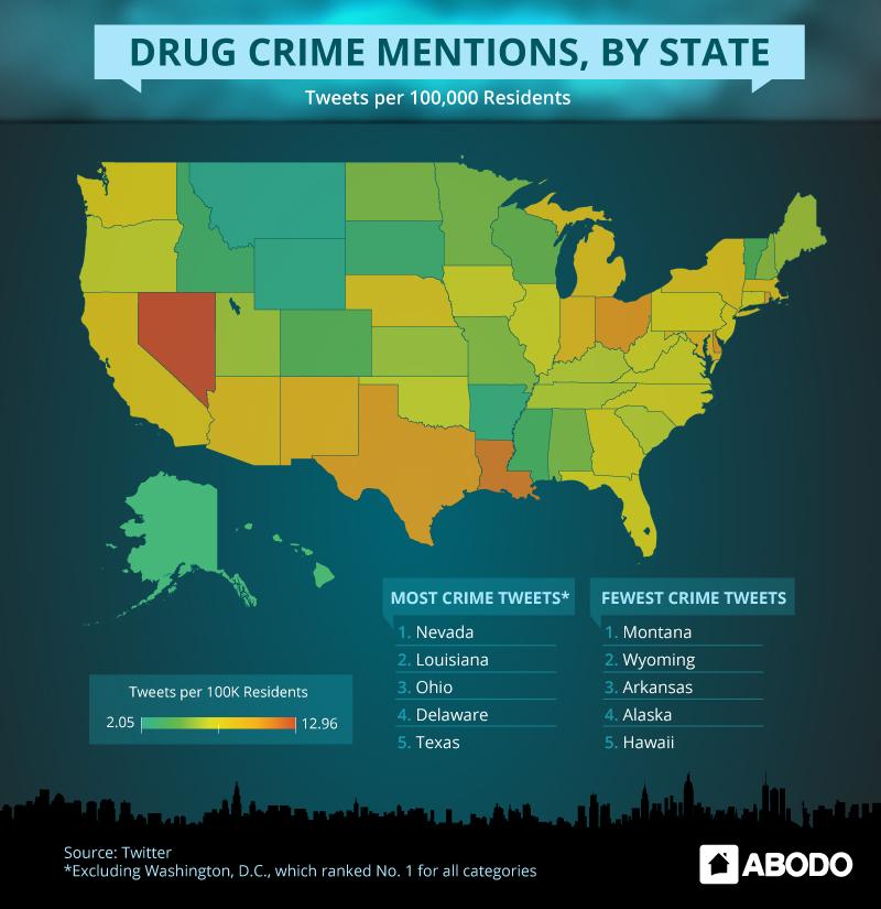 drug-state