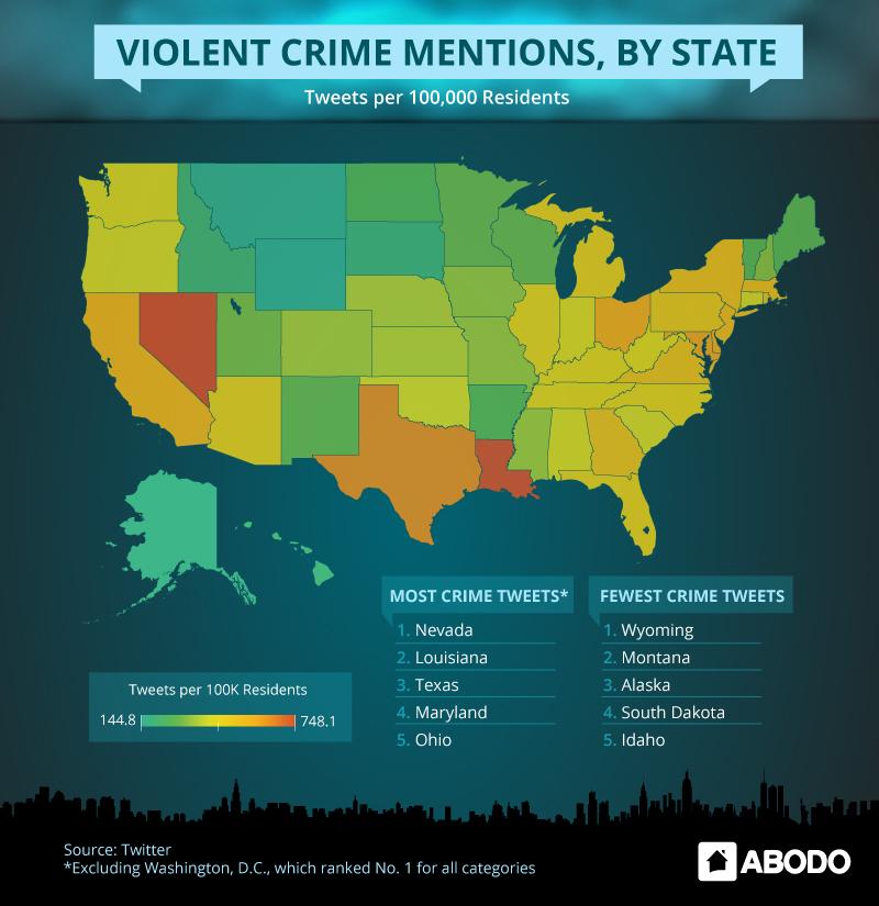 violent-state