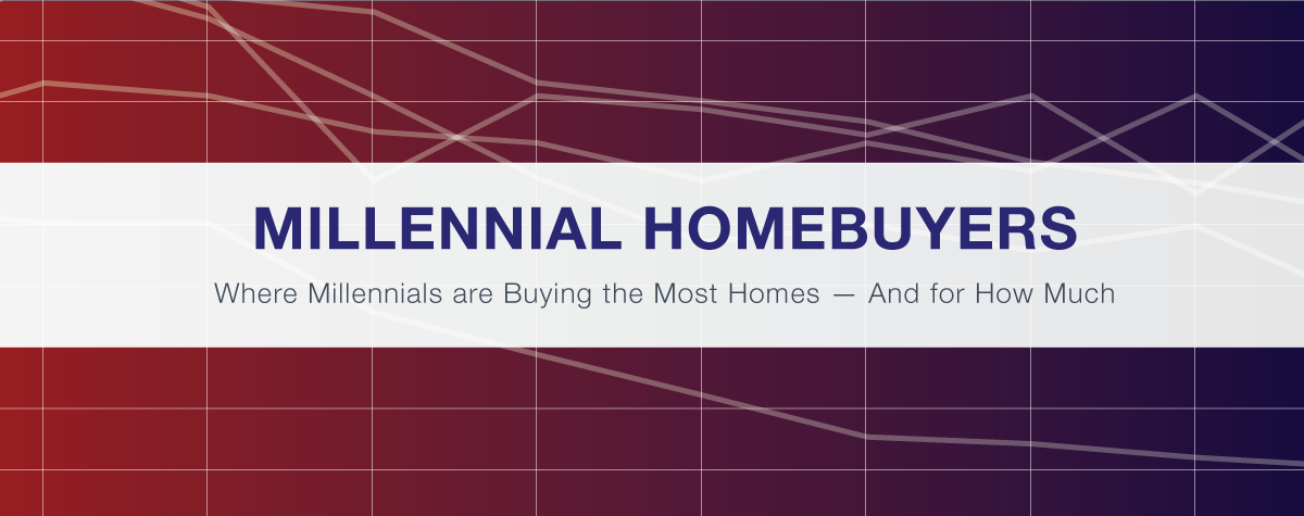 Where Millennials are Buying the Most Homes — And for How Much