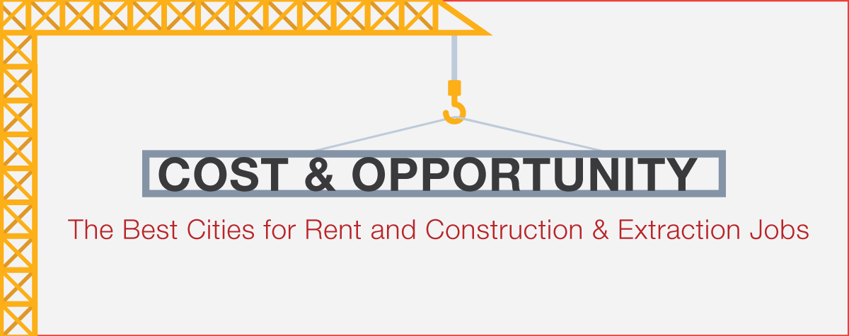 The Best Cities for Rent and Construction and Extraction Jobs
