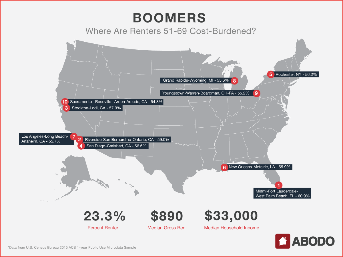 Where are renters 51-69 cost burdened?