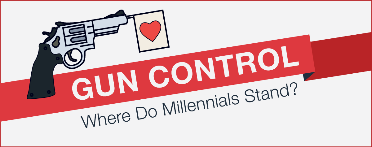 Millennial survey on gun control
