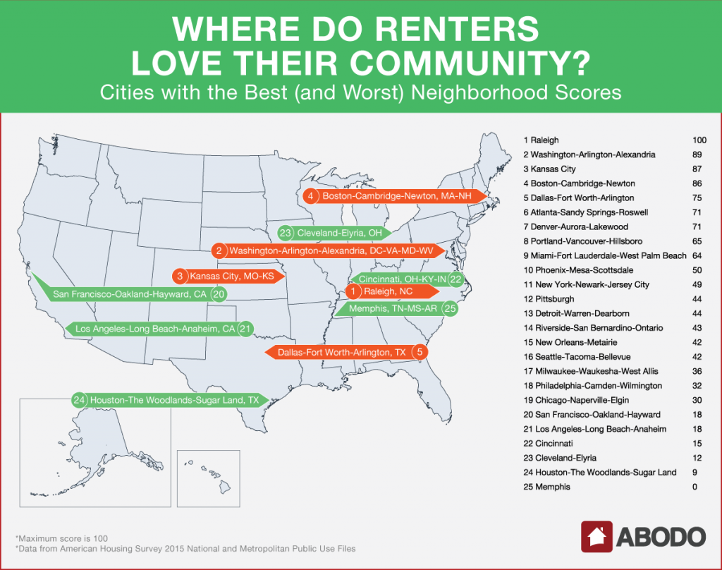 Cities with the Best (and Worst) Neighborhood Scores