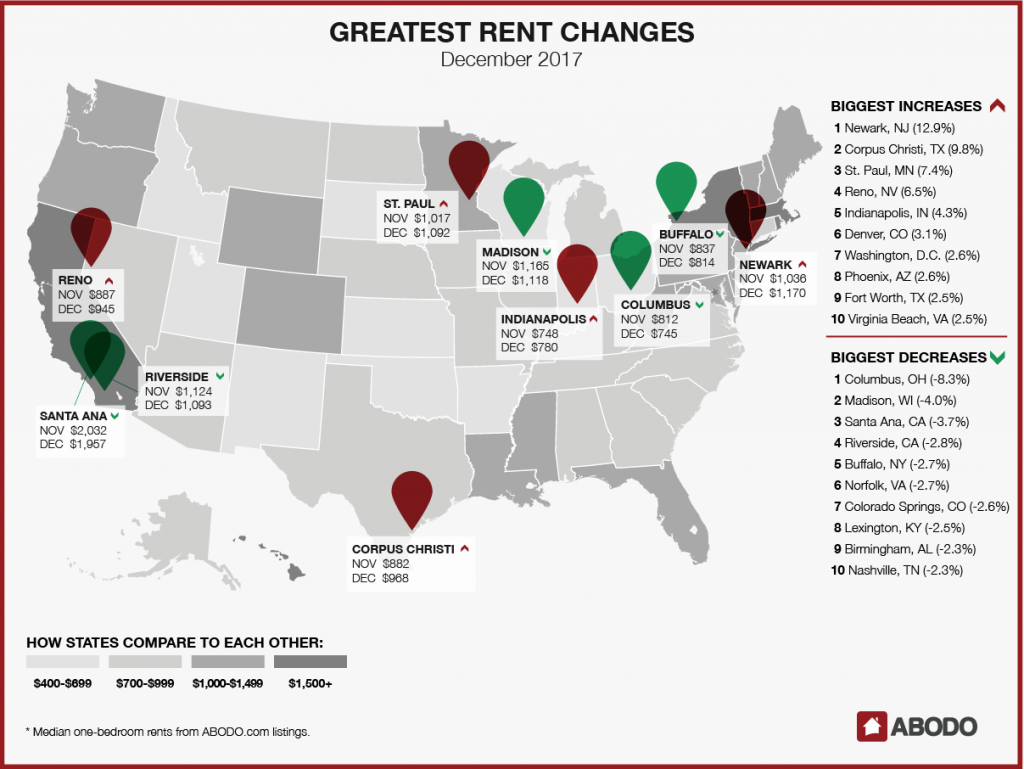 December 2017 Rent Changes