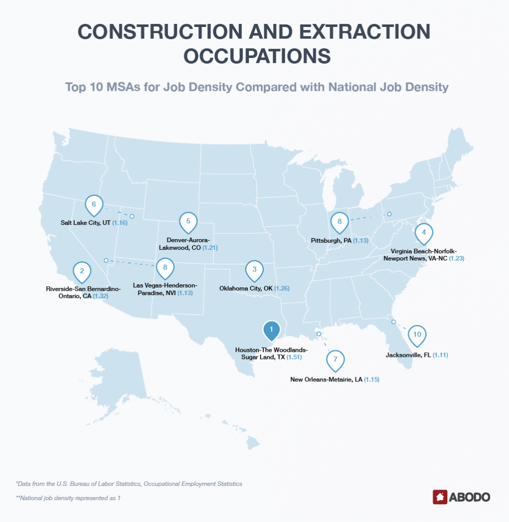 Top 10 MSAs for Construction and Extraction Job Density Compared with National Job Density