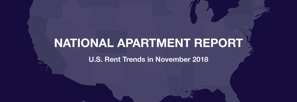 November Rent Report