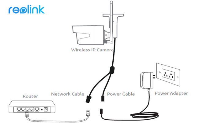 laptop to security camera wiring diagram