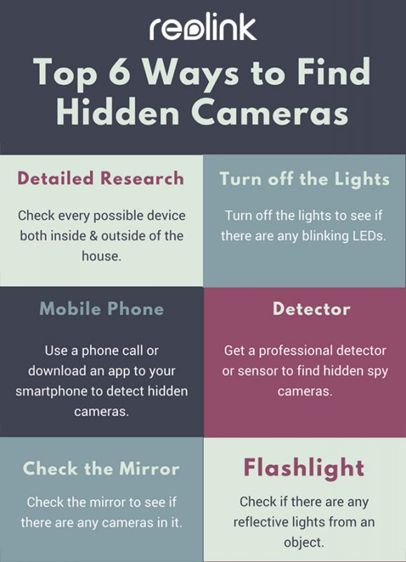 How to find a hidden phone
