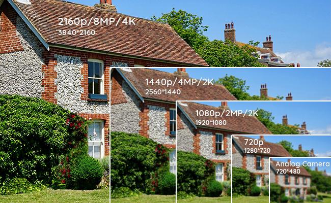 720p/1080p/1440p/4K Image Quality Comparison