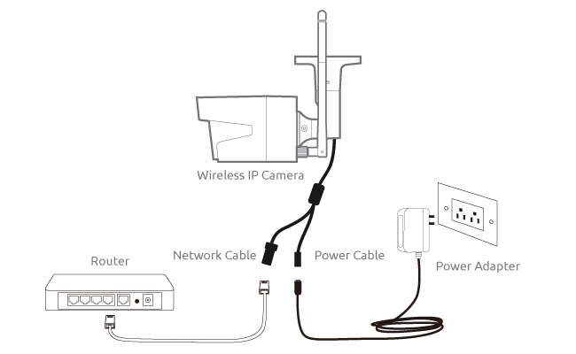 wireless camera wiring diagram