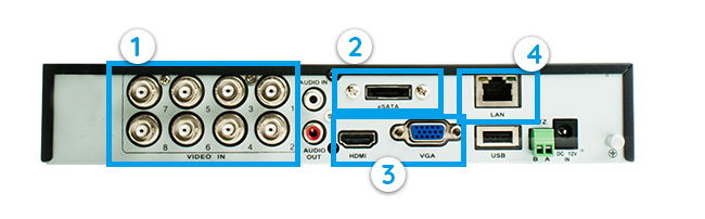 DVR sistemi