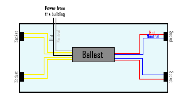 2 bulb t8 ballast wiring diagram t8 ballast wiring schematic how to bypass a ballast | 1000bulbs.com