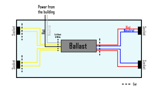 how to disconnect a ballast from a fixture