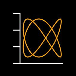 MC Goniometer