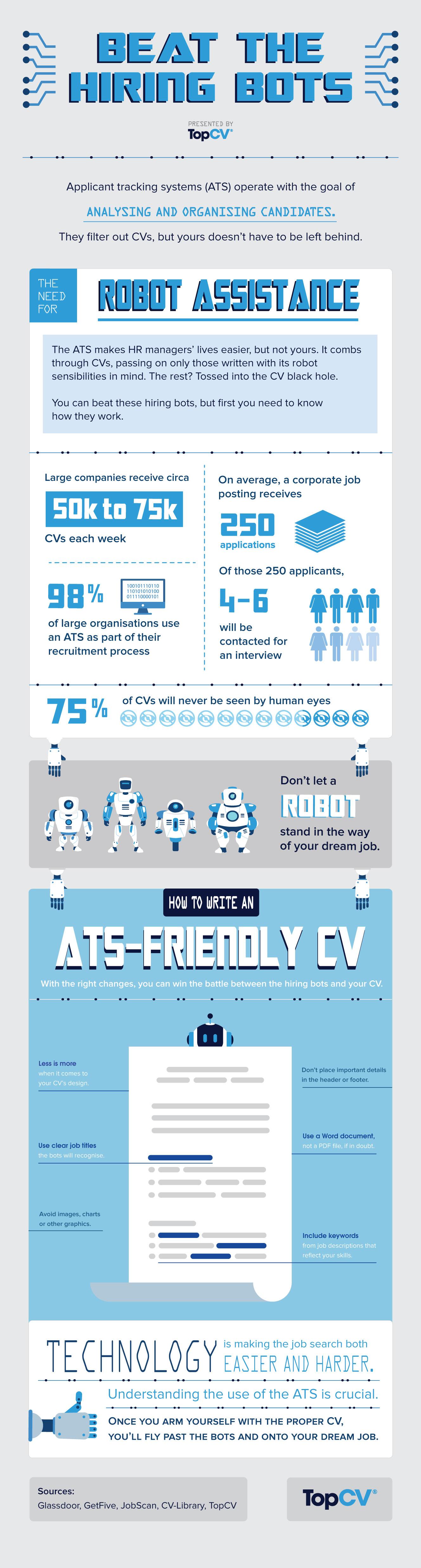 Infographic_How_to_beat_ATS_hiring_bots_CV