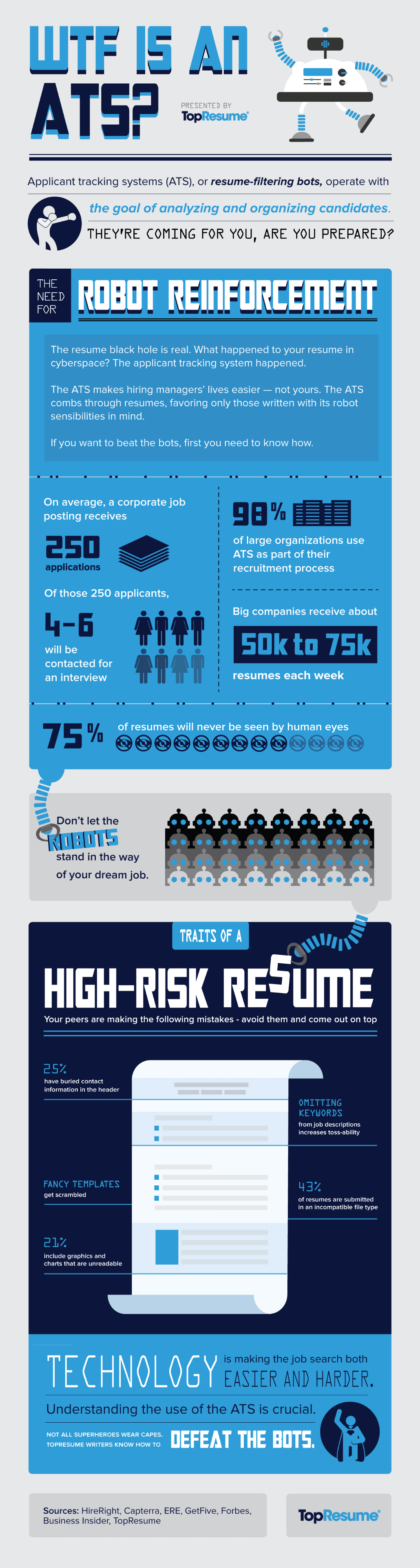 Infographic on How to Write an ATS-Friendly Resume