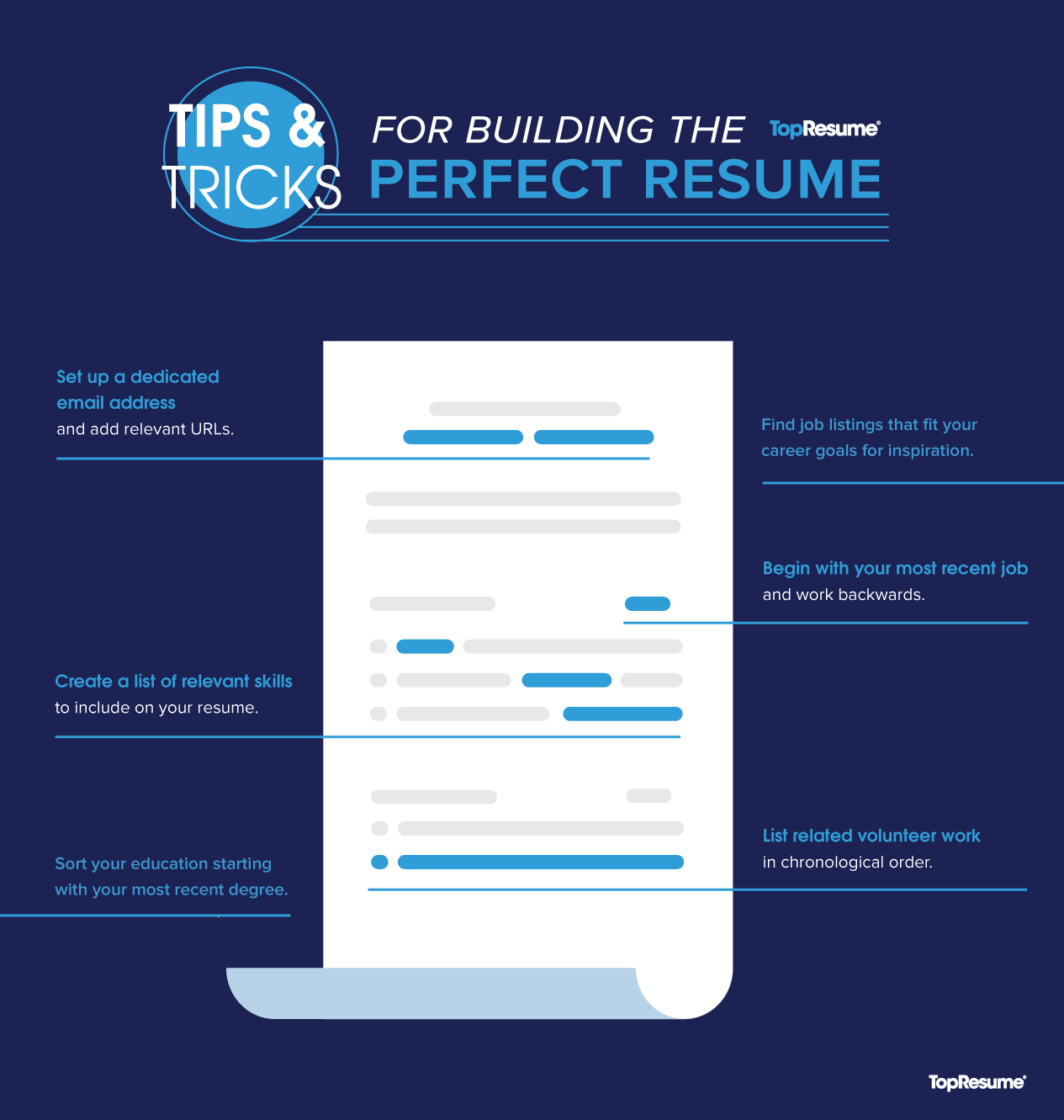 Infographic on How to Write the Perfect Resume