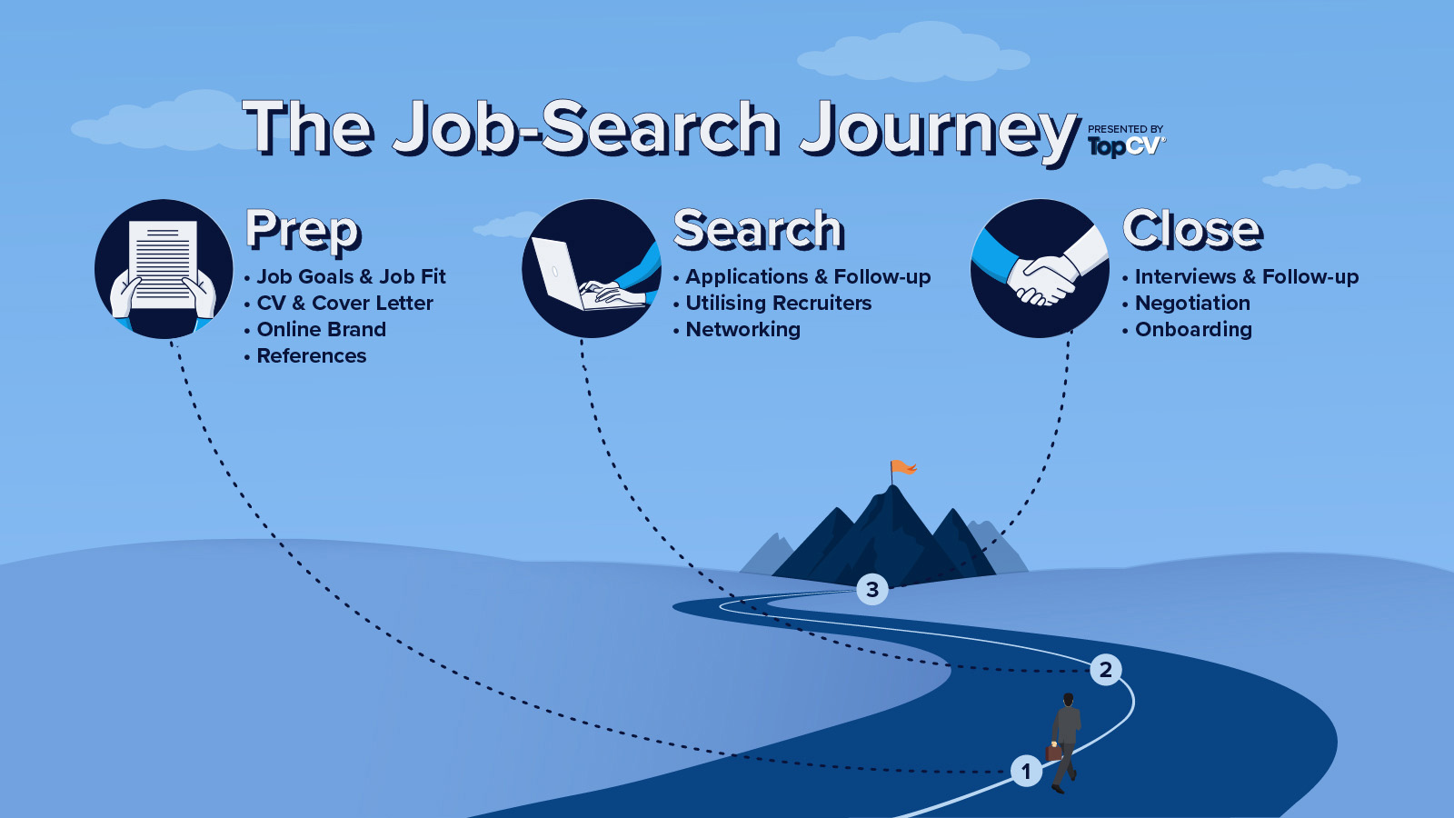 TopCV job search journey