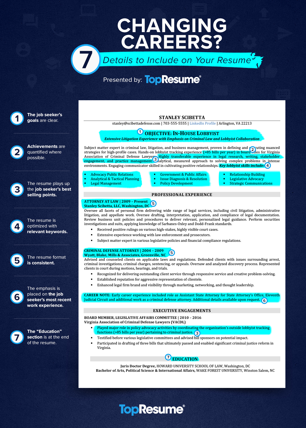 Changing Careers 7 Details To Include On Your Resume Topresume