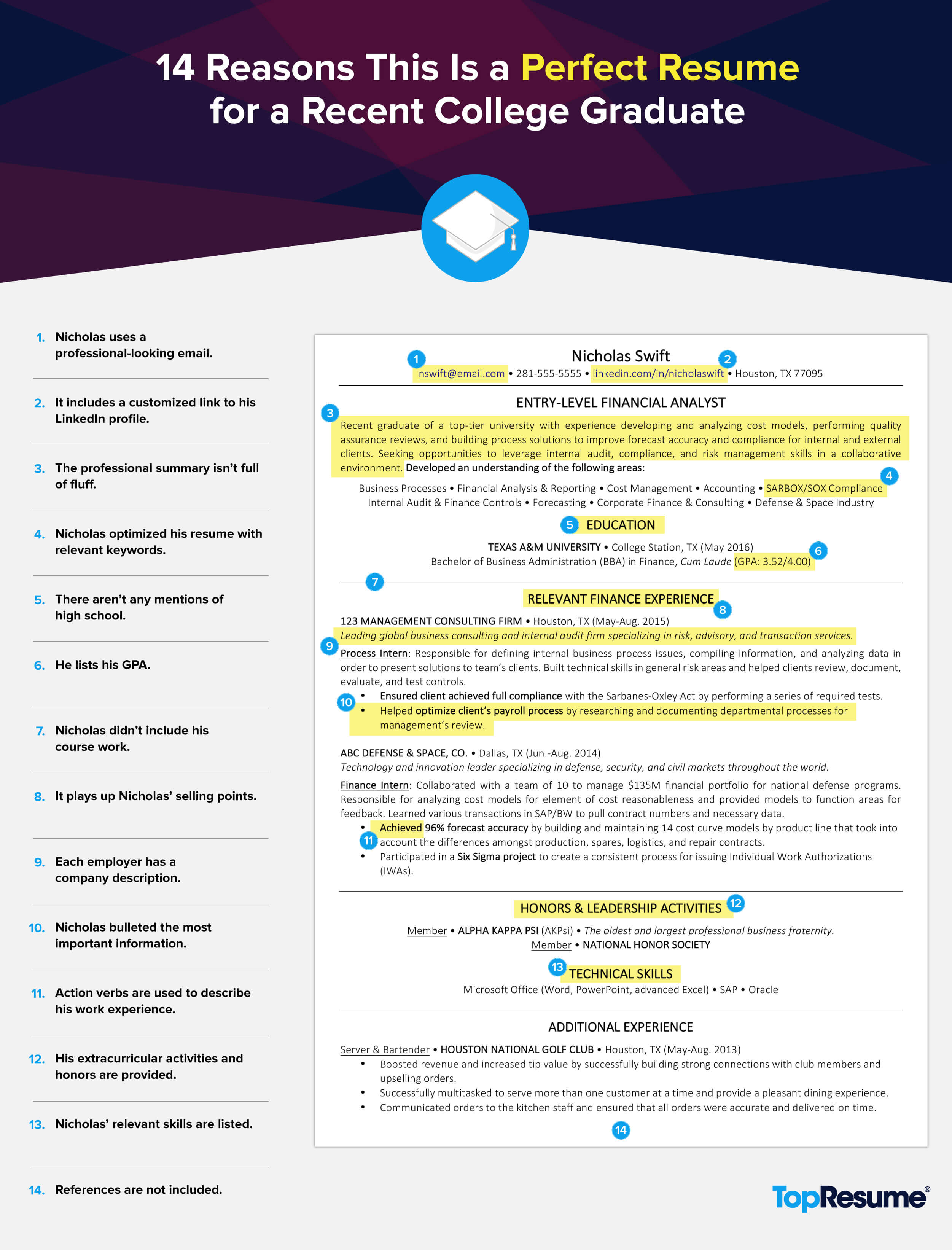 professional resume examples for college graduates