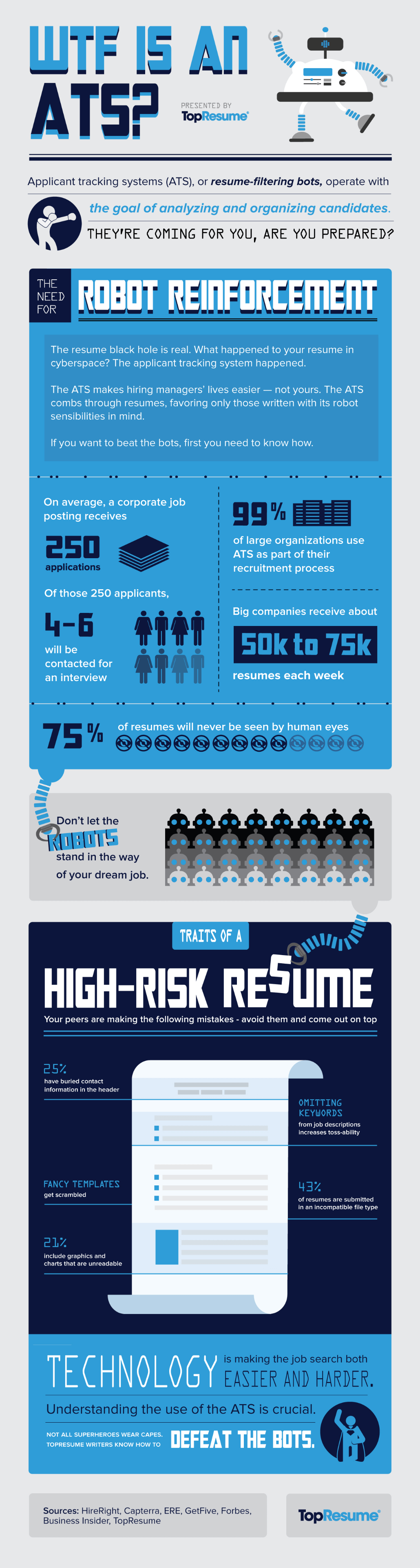 TopResume Infographic How to Write an ATS Resume