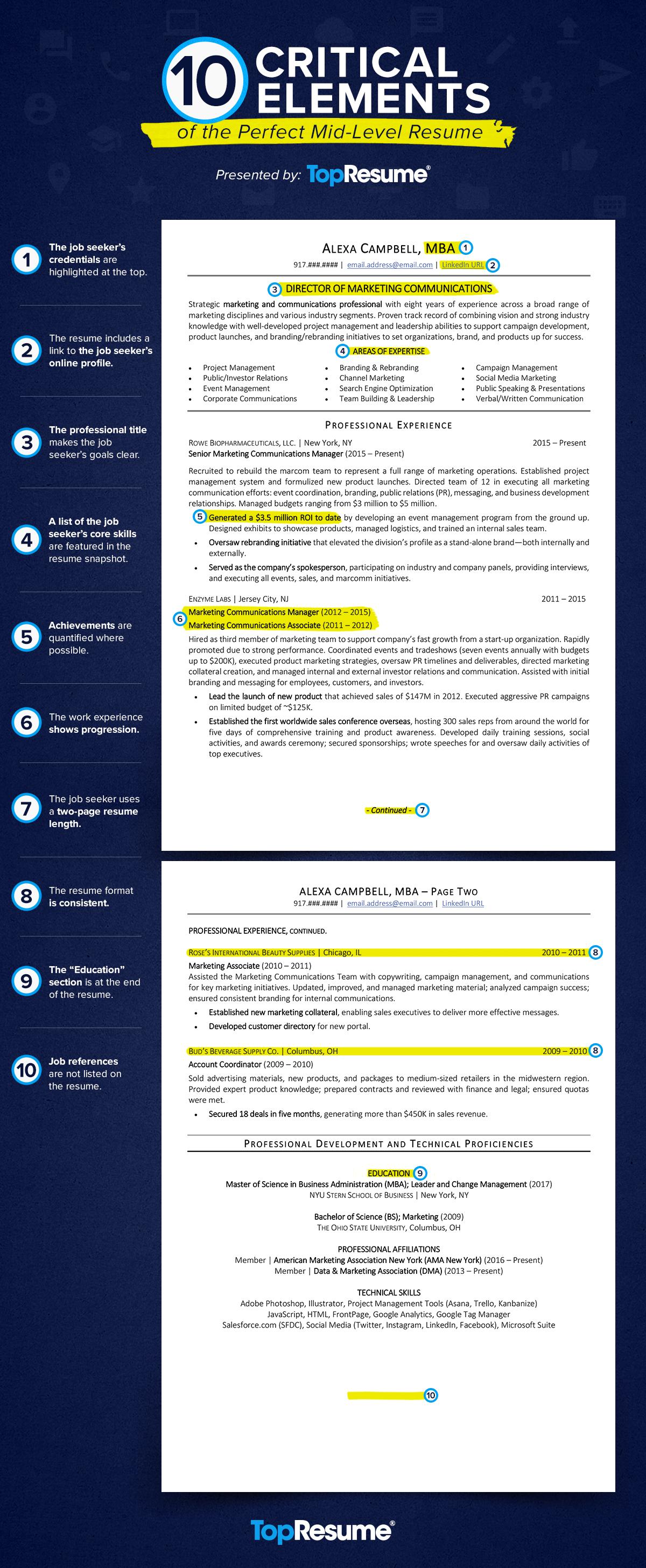 Mid-level sample resume