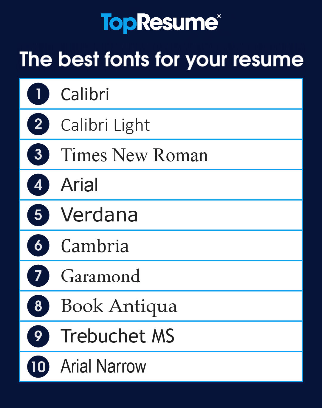 Best fonts to use in a resume