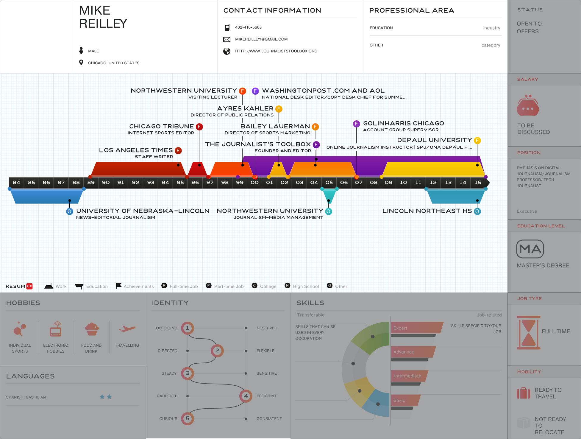 Mike REilley - Visual Infographic resume