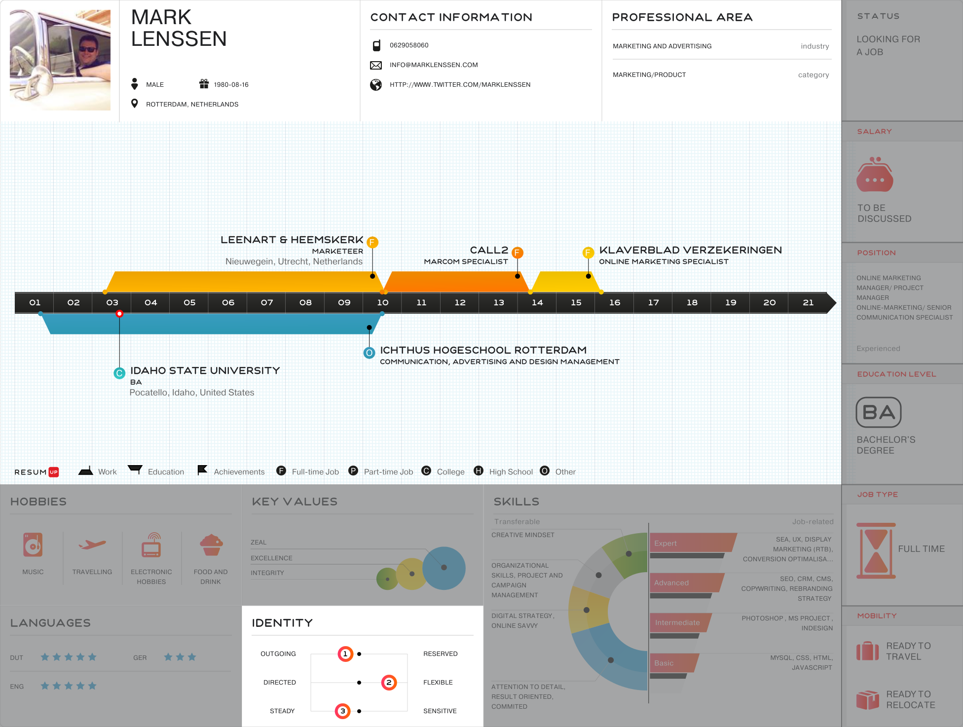Mark Lenssen - Visual Infographic resume