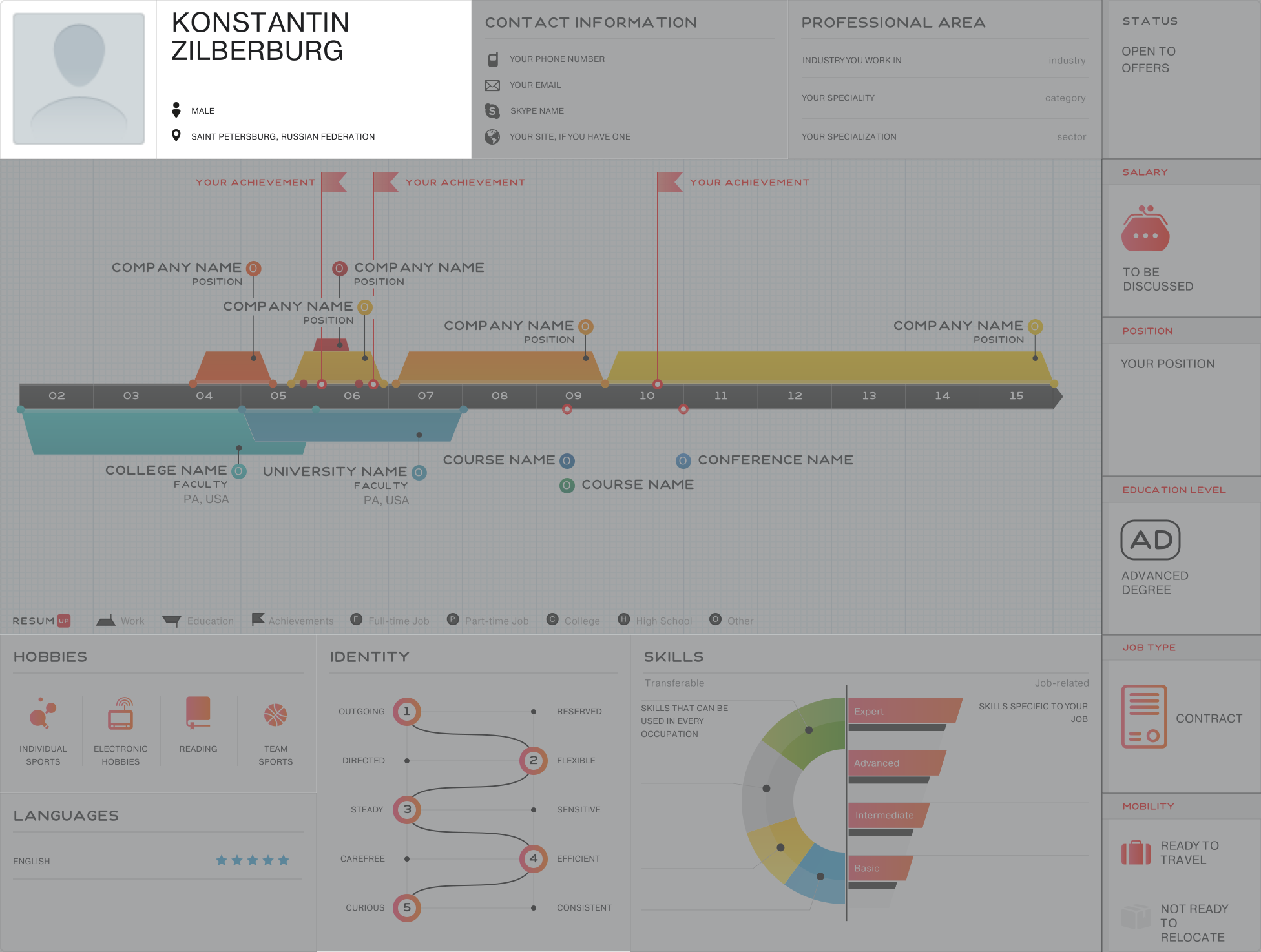 Konstantin Zilberburg - Visual Infographic resume