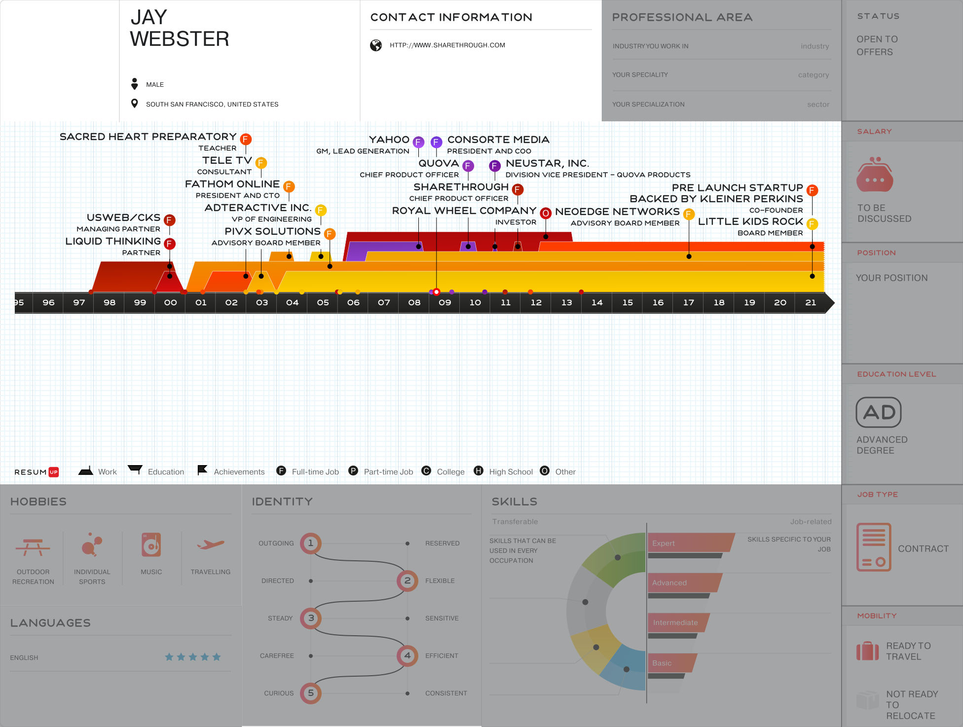 Jay Webster - Visual Infographic resume