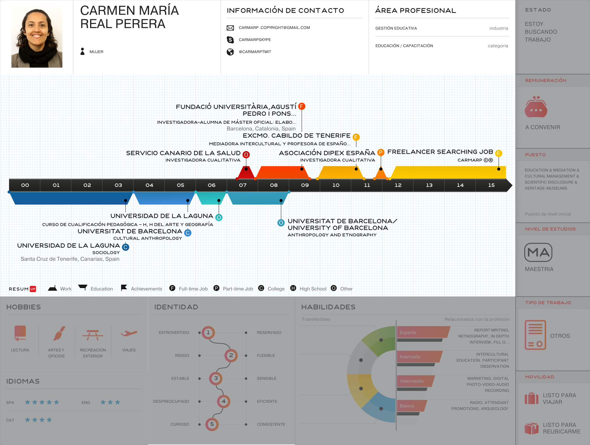 CARMEN MARÍA REAL PERERA - Visual Infographic resume