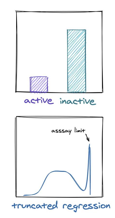 dataset doodle image