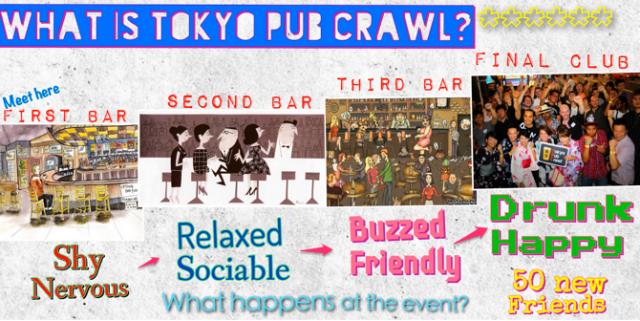 Tokyo Pub Crawl