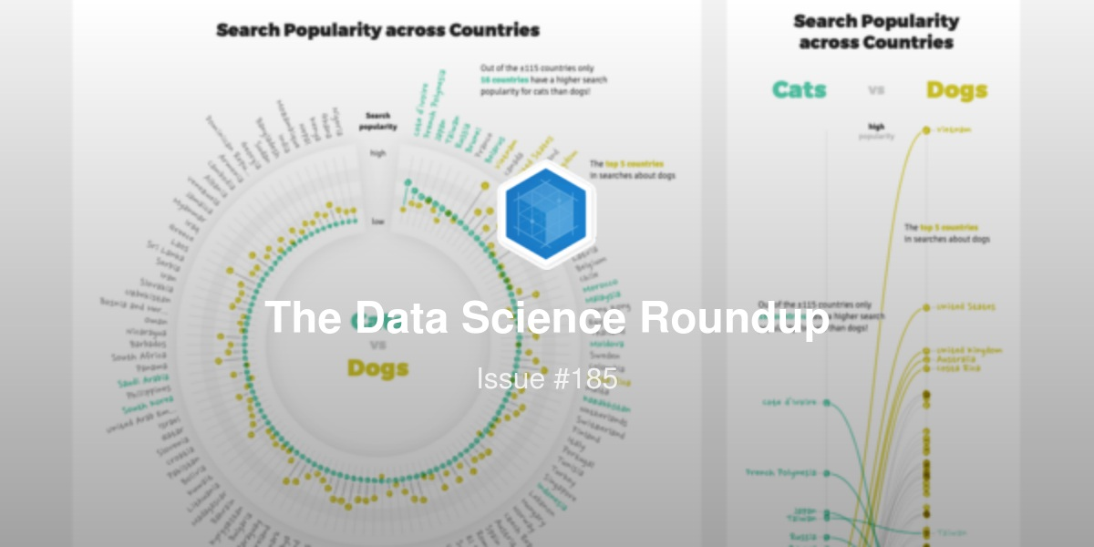 How Prophet Works  Mobile Data Viz  ZetaSQL  Delta Lake