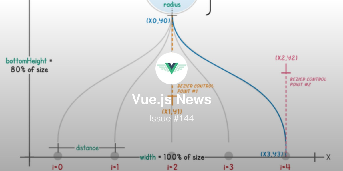 144: Nuxt js v2 8 is out ✨ Is Vue suddenly getting very mainstream