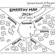 Persona Empathy Mapping
