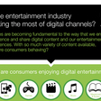How consumers use smart devices to purchase online and access entertainment - Fourth Source