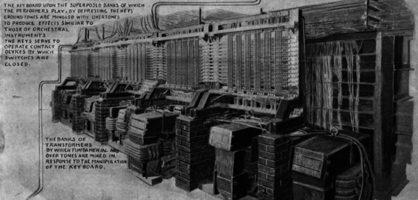 The Telharmonium Was the Spotify of 1906 (link in image)