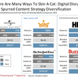 Music's role in digital content is small and shrinking