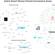 Where Smart Money VCs Are Betting in Fintech