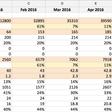 Marketplace analytics — simplified