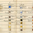 Vintage Colour Wheels, Charts and Tables Throughout History
